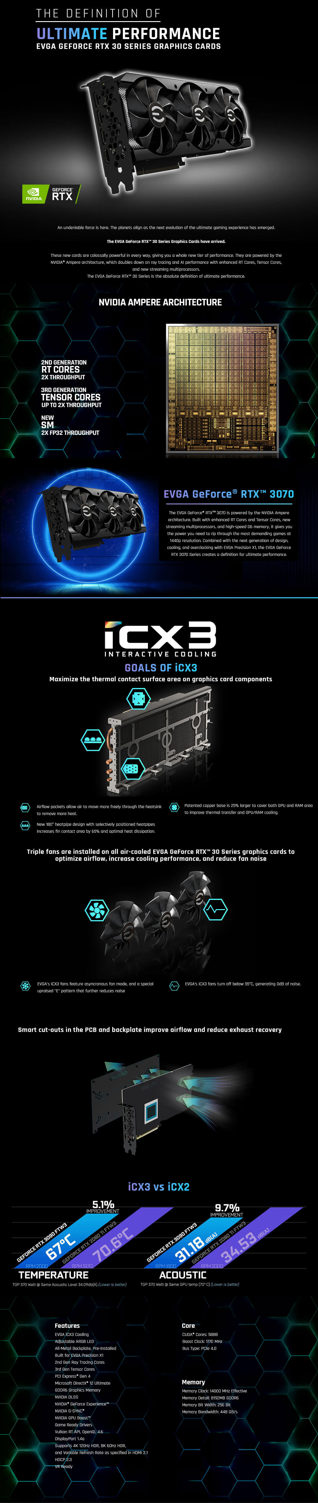 EVGA Nvidia GeForce RTX 3070