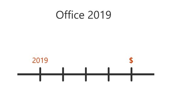 Office 2019 One-Time Purchase